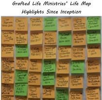Grafted Life Map